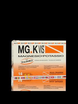 MgK Vis Magnesio Potassio